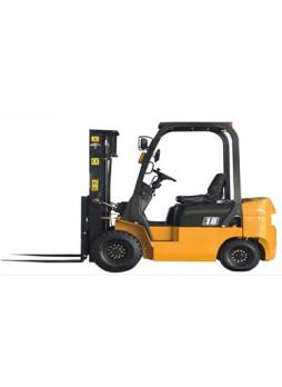Forklift program software Repair Solution Center